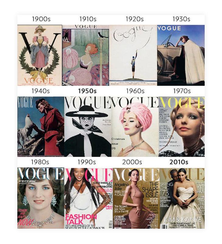 vogue-magazine-covers-evolution