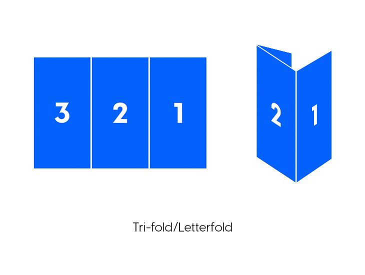 trifold brochure folding