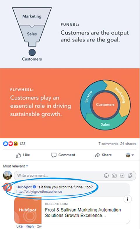 ebook social media