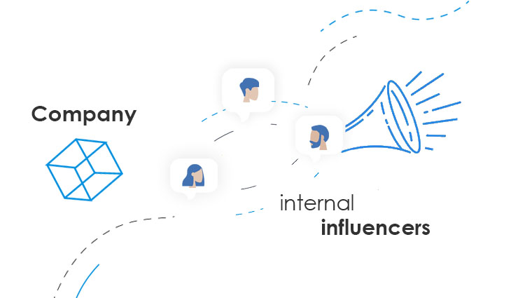 internal communication strategy - internal influencers