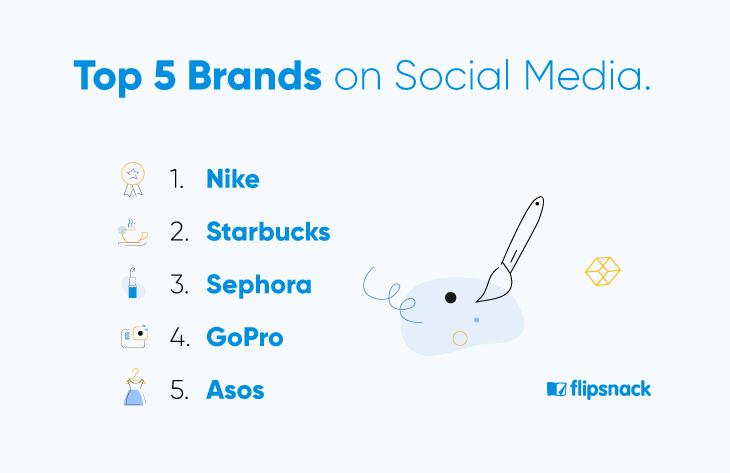 top 5 brands on social media
