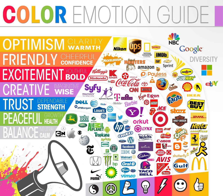 build a brand emotion