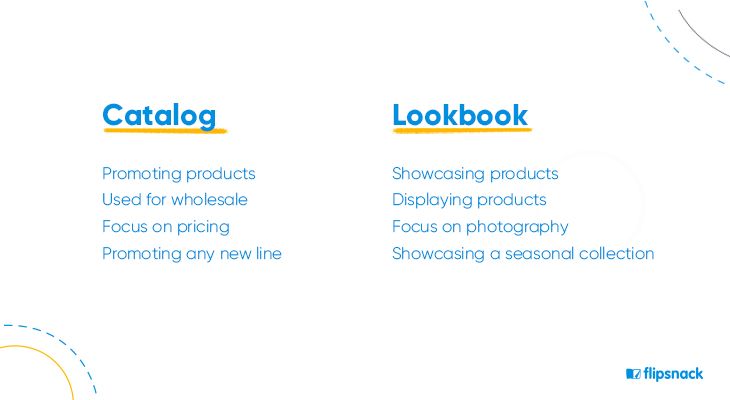 Differences between a catalog and a lookbook