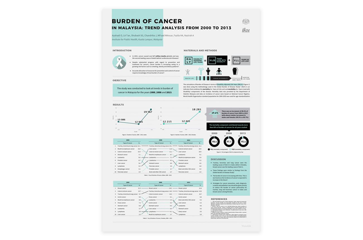 example of how to make your academic poster