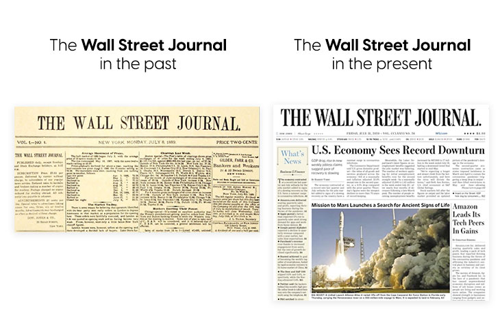 History of newspapers - The Wall Street Journal