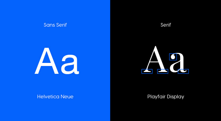 difference between sans serif and serif fonts