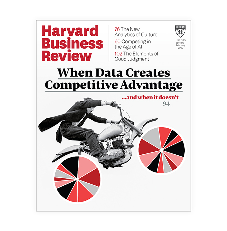 front cover of Harvard Business Review