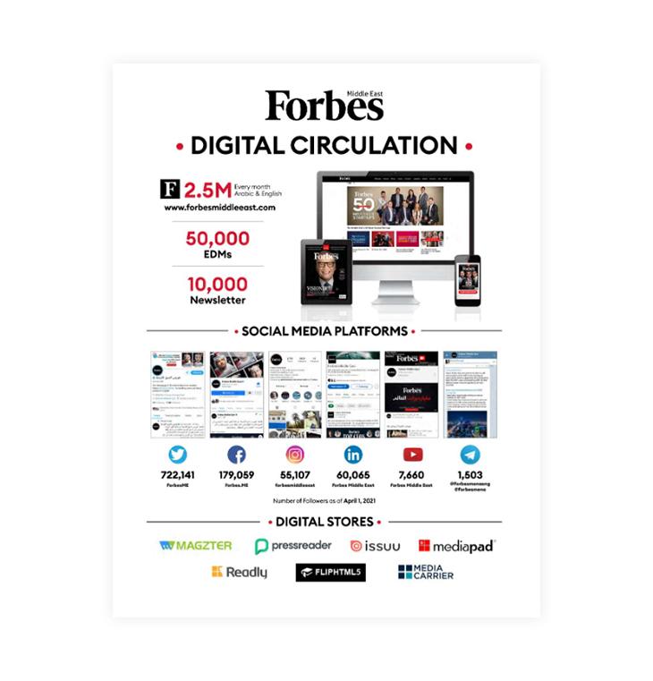 Forbes Social Media Platforms
