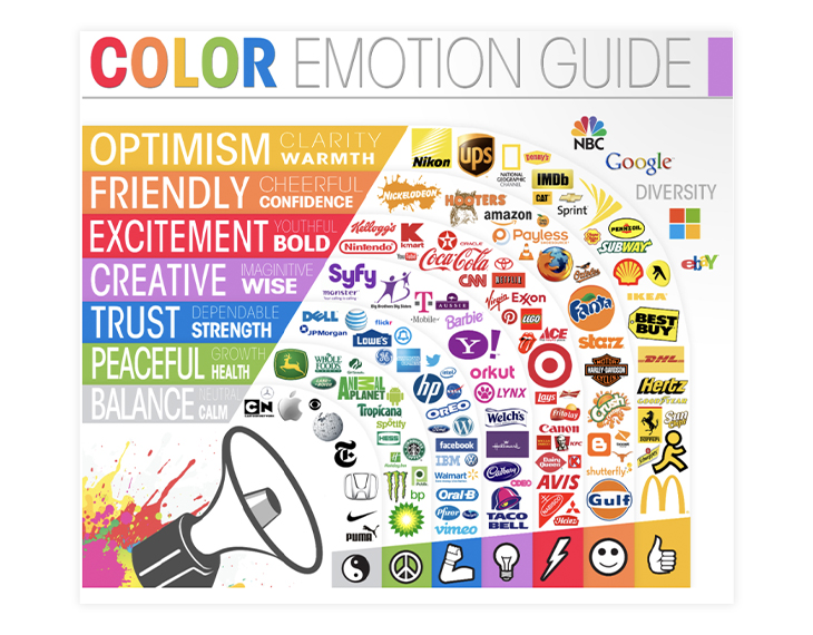 Color emotion guide applied to company logos