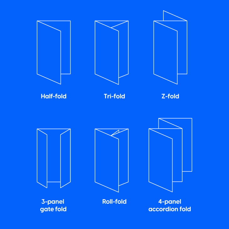 different types of brochures