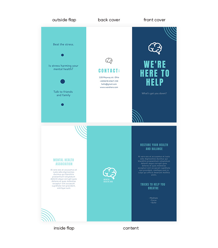 the anatomy of a brochure