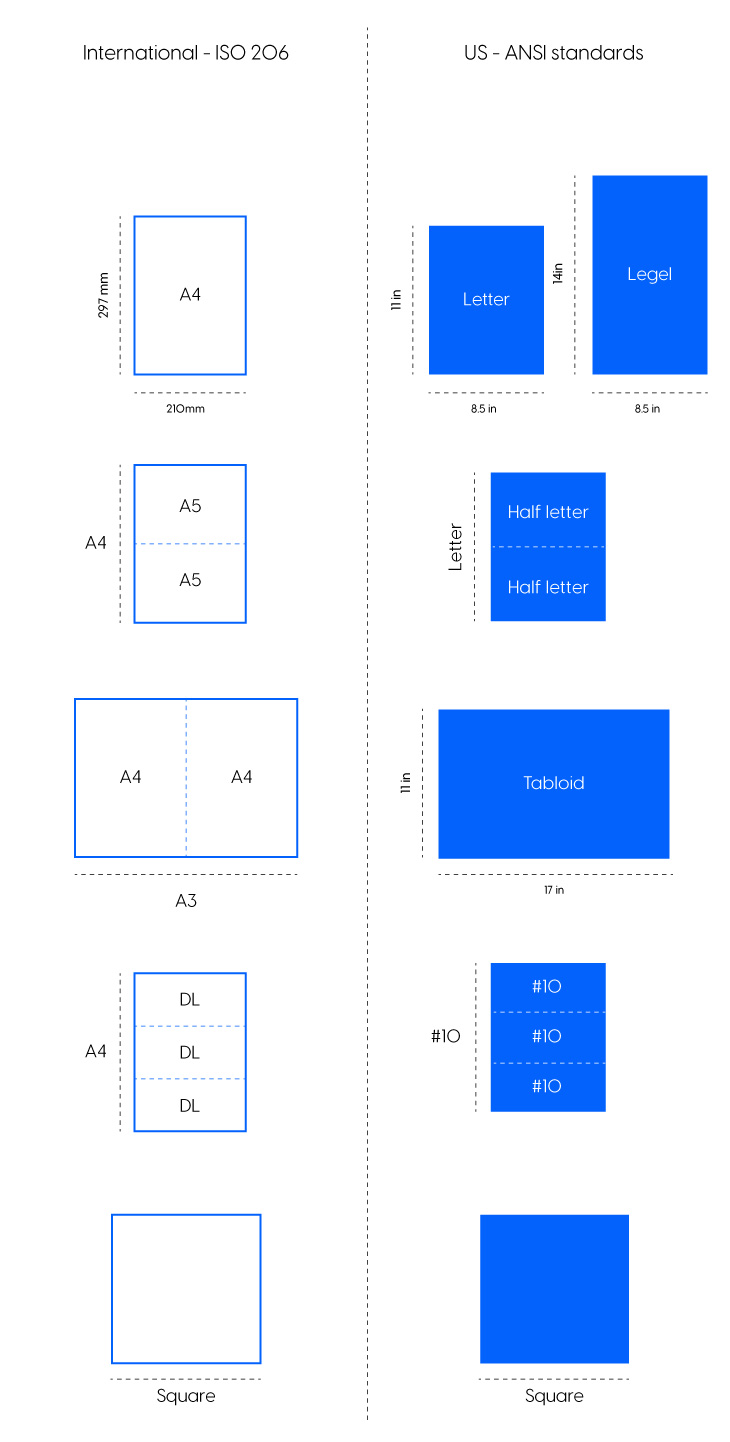 standard-printing-sizes