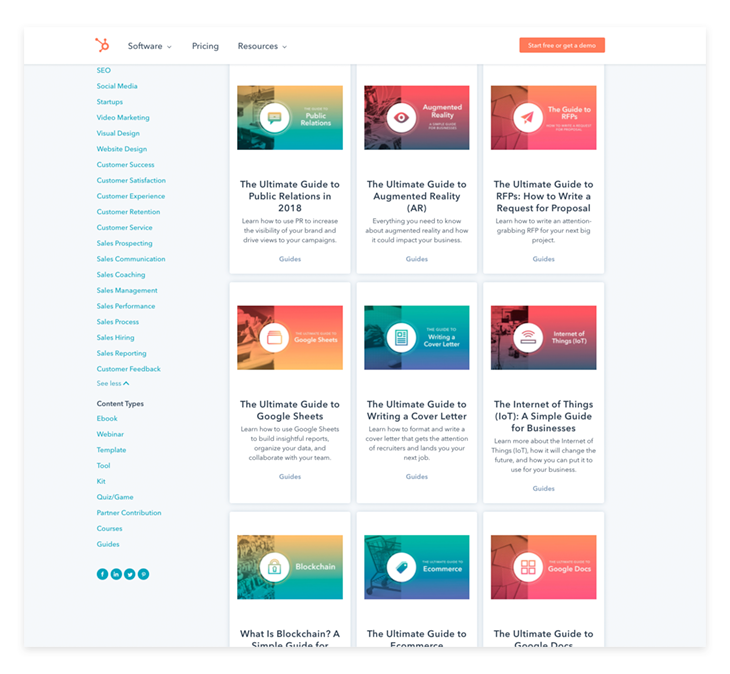 how-to guides examples from Hubspot
