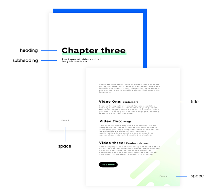 Writing, editing, and formatting your ebook