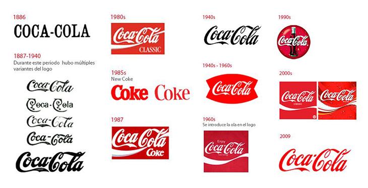 coca cola's logo variations example in Flipsnack