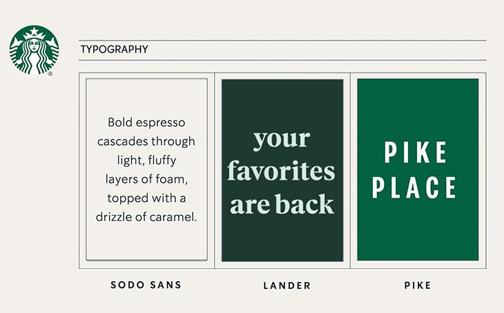 starbucks_typography-guidelines