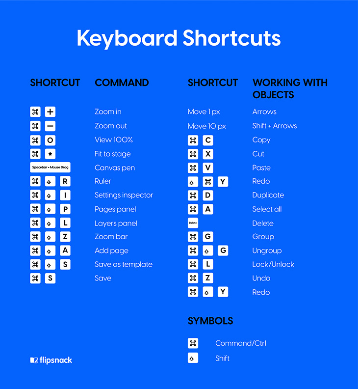 Work productivity with keyboard shortcuts
