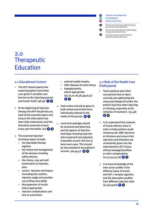 FIT4Diabetes :: FIT Recommendations