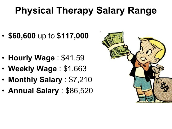 flipsnack - physical by physical therapy salary, Cephalic Vein