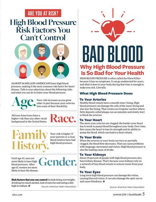 Good Health Magazine   Union Hospital