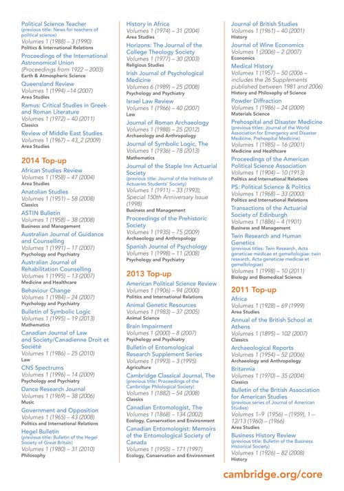 2017 Cambridge Journals Digital Archive Top Ups by camjnls