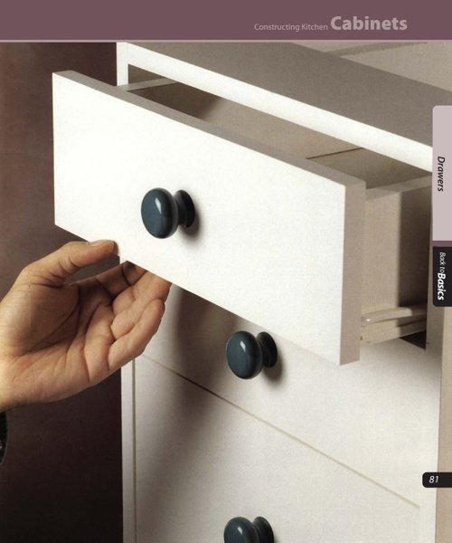 Back To Basics Constructing Kitchen Cabinets Furniture