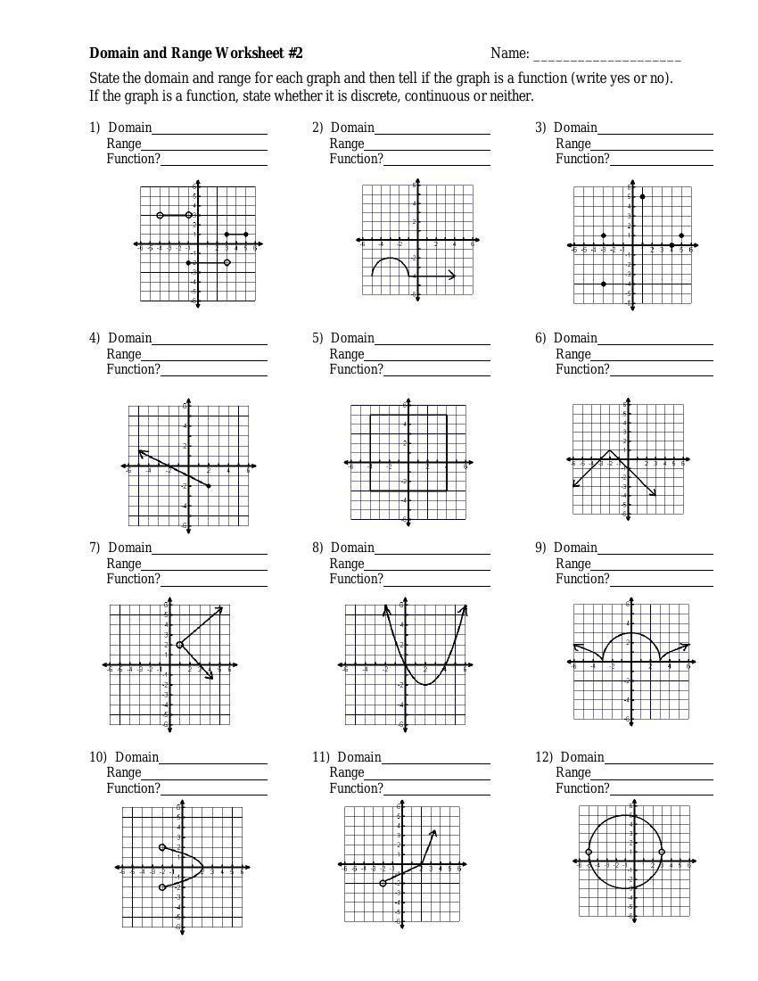 Domain and Range - MathBitsNotebook(A1 - CCSS Math)