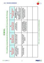 LCA - Leaving Cert Applied | PDST