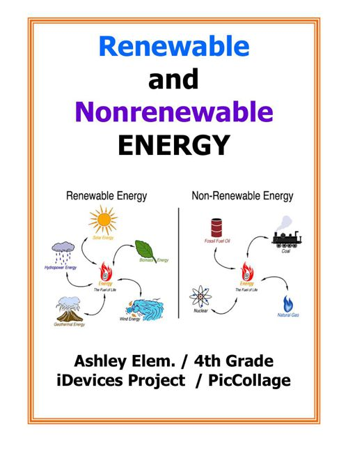 pic collage: renewable and nonrenewable resources by fisd - flipsnack