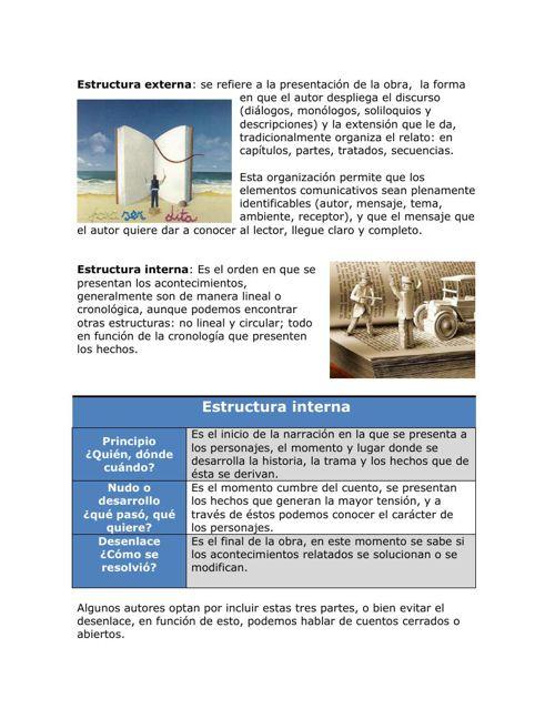 Estructura Del Cuento By Admon I Flipsnack