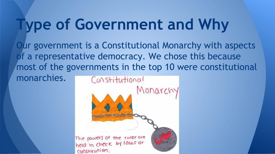 create your own government project rough presentation by qkelly16