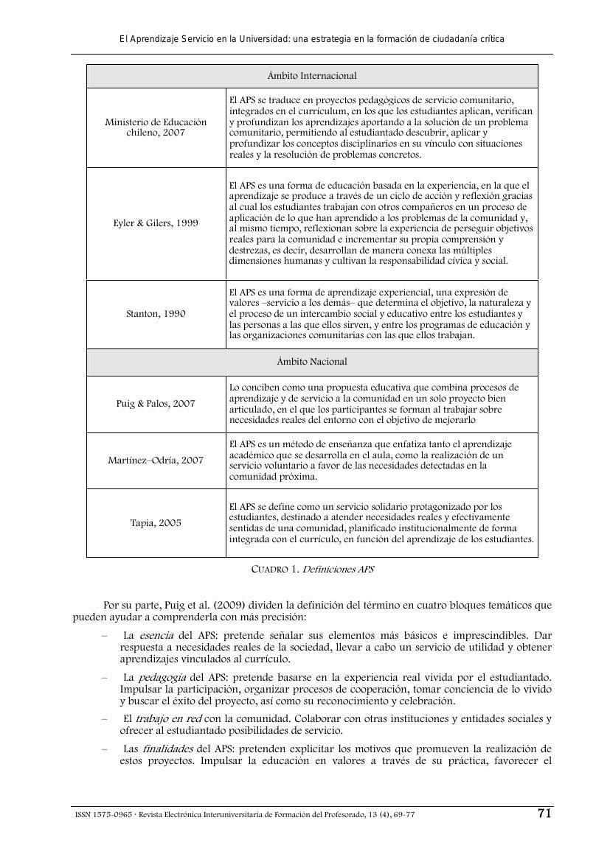 Magnífico Words De Acción Para Los Objetivos Del Curriculum Fotos ...