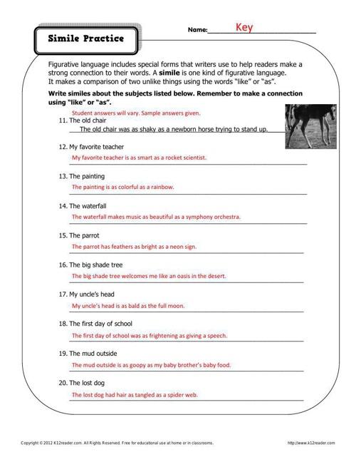 Ethics research paper topics