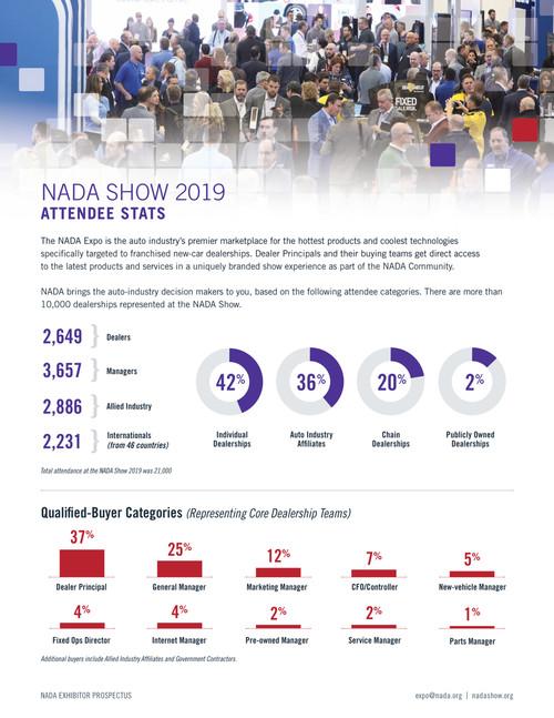 Nada Show 2020.Nada Show 2020 Exhibitor Prospectus Flipsnack