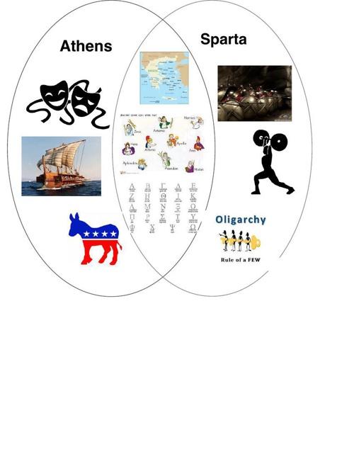 athens sparta venn diagram pdf by korbynne 64 flipsnack Similarities Between Athens and Sparta athens sparta venn diagram pdf