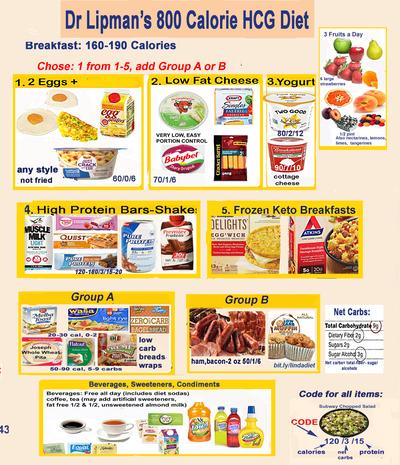 New Foods for HCG Diet 2020: Dr Lipman