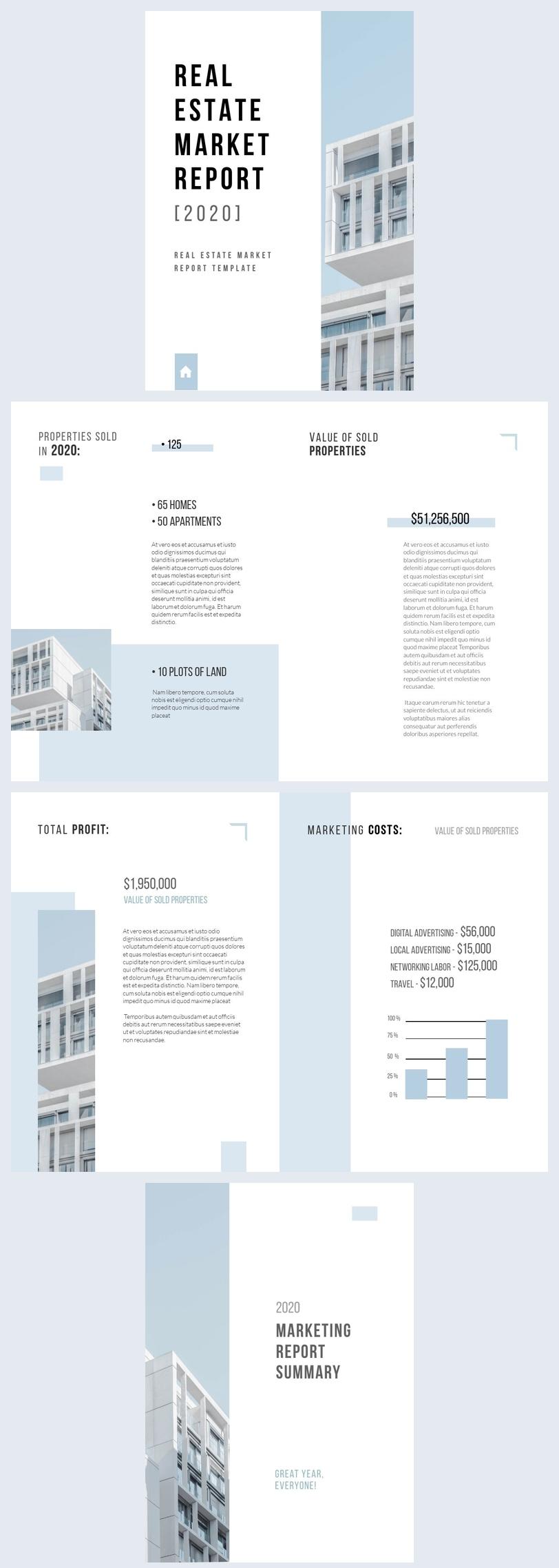 Esempio di report del mercato immobiliare