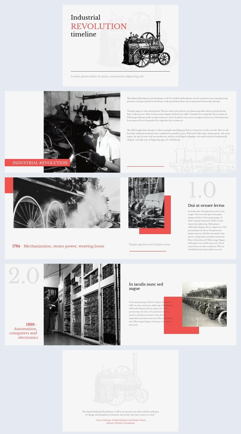 Exemple de chronologie d'histoire